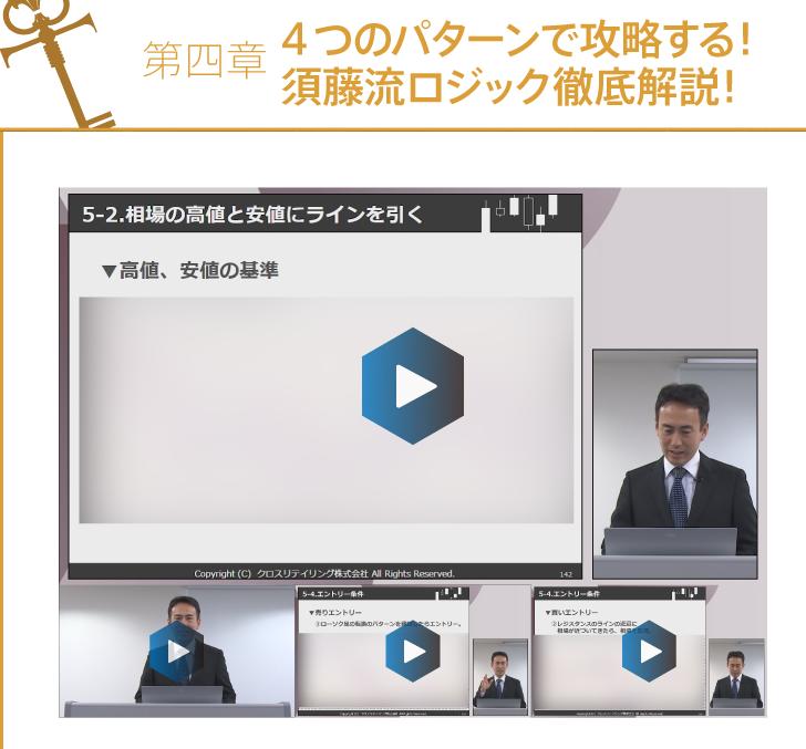 講義動画4